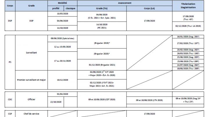 Calendrier CAP – La CGT Pénitentiaire